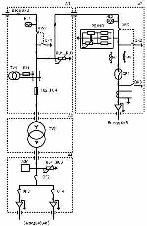 А2 - Ячейка РУ-6 (ЯВП) для
